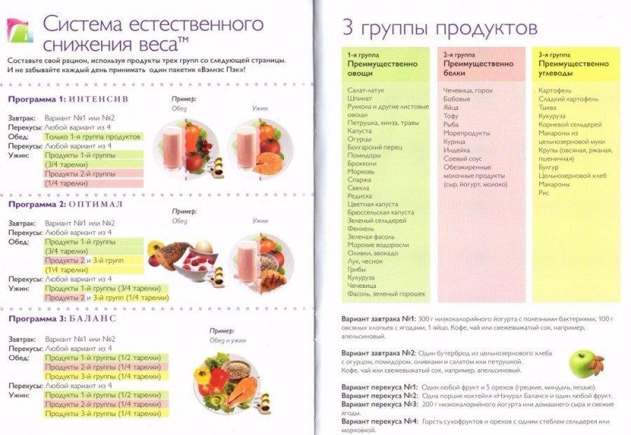 План похудения на месяц питание спорт